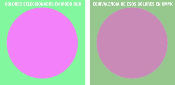 Diferencia colores RGB Y CMYK