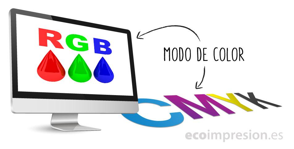 Modo color RGB y CMYK
