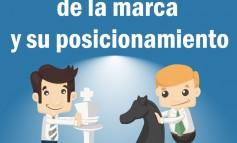 LA IMPORTANCIA DE LA MARCA Y SU POSICIONAMIENTO
