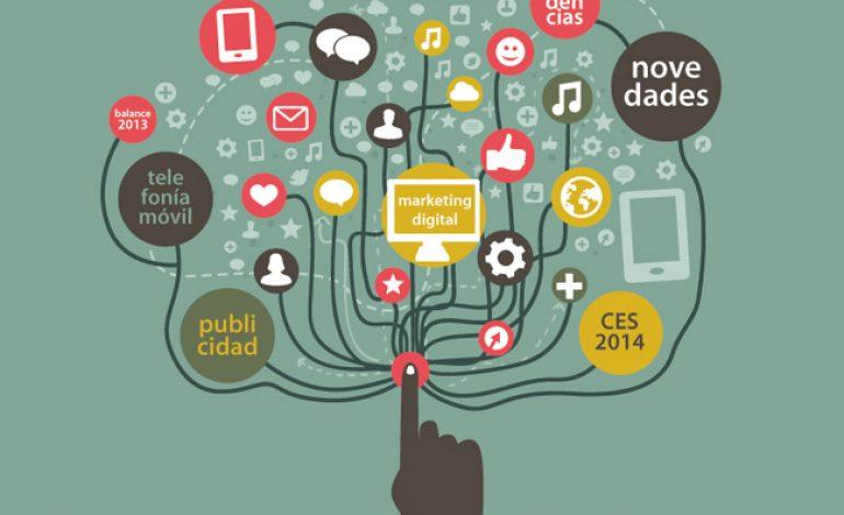Innovación y marketing móvil: ¿Que nos deparará el 2014?