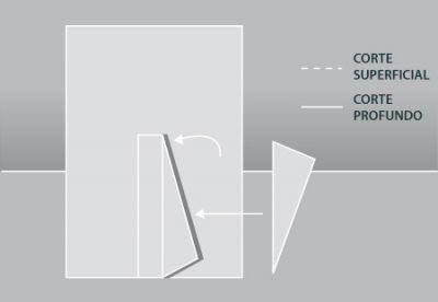 instalación de peana para cartón pluma